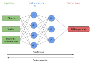 Picture3NeuralNetworks