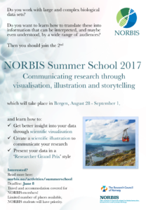 invitation-norbis-summer-school-2017